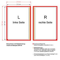 Broschüren mit Klebebindung - Inhalt am Beispiel A4